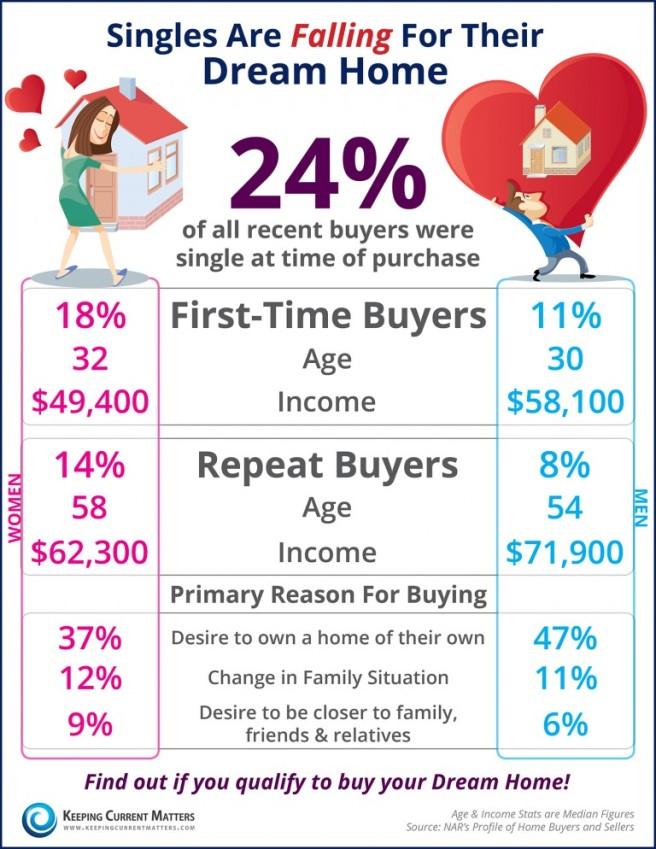 Single-Home-Buyers-KCM-768x994.jpg